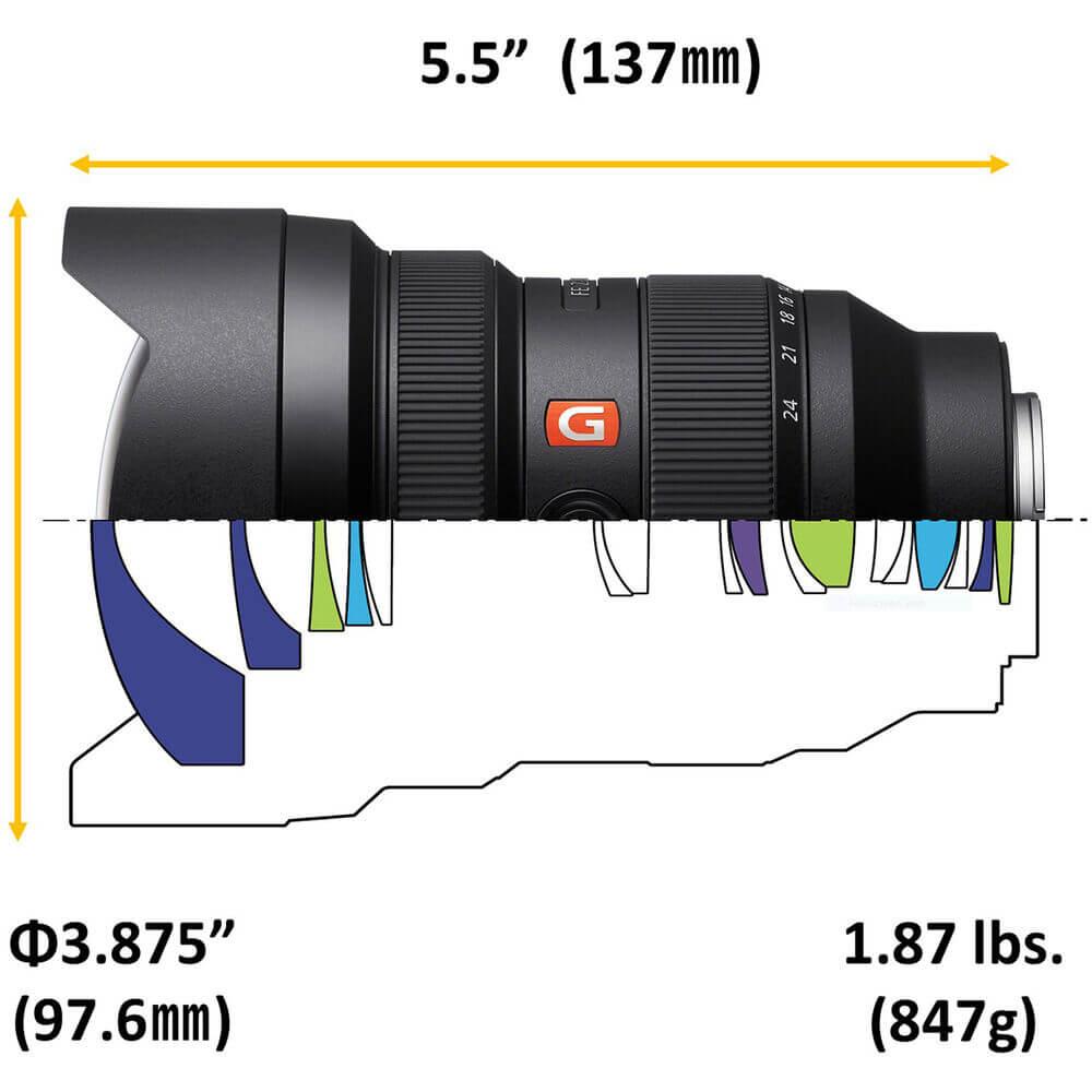 Sony FE 12-24mm f2.8 GM Lens