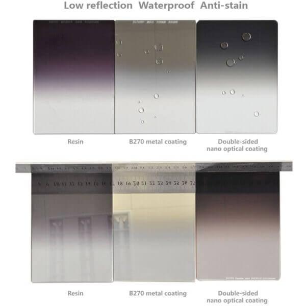 NiSi 100mm System Soft nano IR GND90.6 100150mm