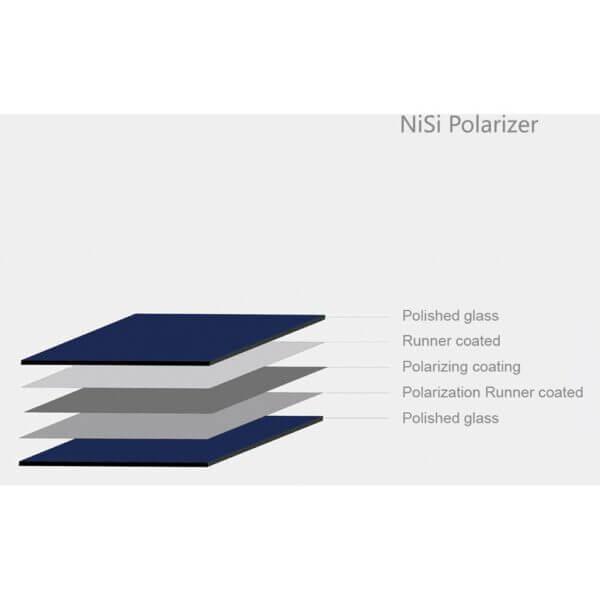 NiSi 150mm System HD Polarizer 150150mm 3