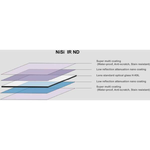 NiSi 150mm System Hard nano GND130.9 150170mm