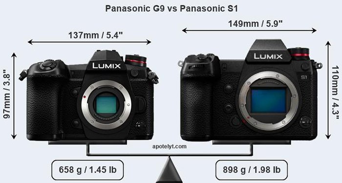 panasonic g9 vs panasonic s 1 front a