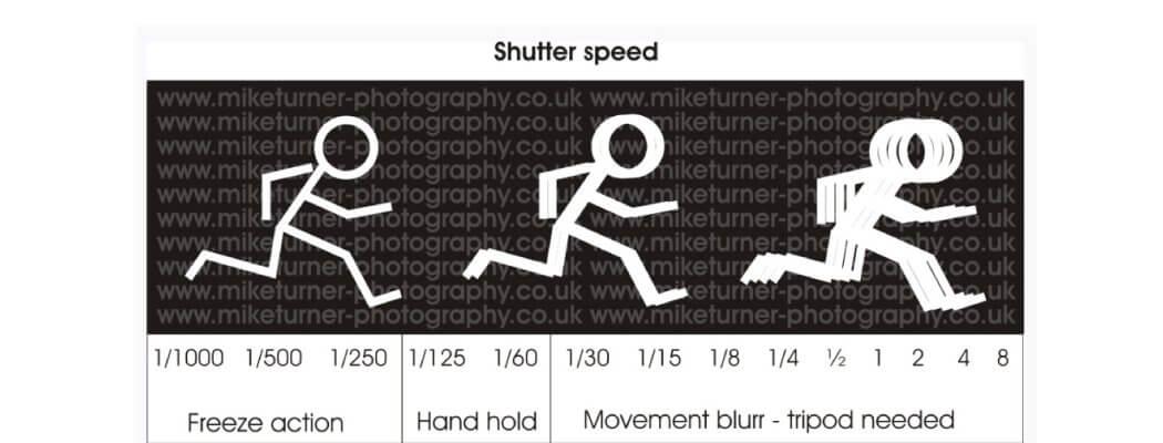 Tips : กางตำรา ล่าฟ้าผ่ากันเถอะ Lightning Photography