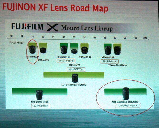 สเปคและราคาเลนส์ Fujinon XF 55-200mm f/3.5-4.8R LM OIS