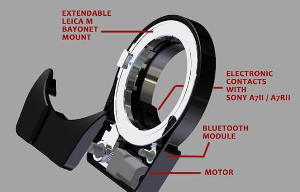 เปิดรับจอง Techart PRO AF ครั้งแรกของโลกกับ Autofocus Adapter สำหรับเลนส์ Manual Focus
