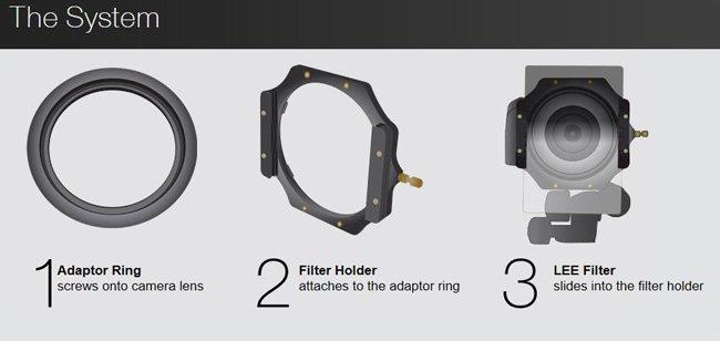 [Basic] ฟิลเตอร์ ND คืออะไร ใช้ทำอะไร