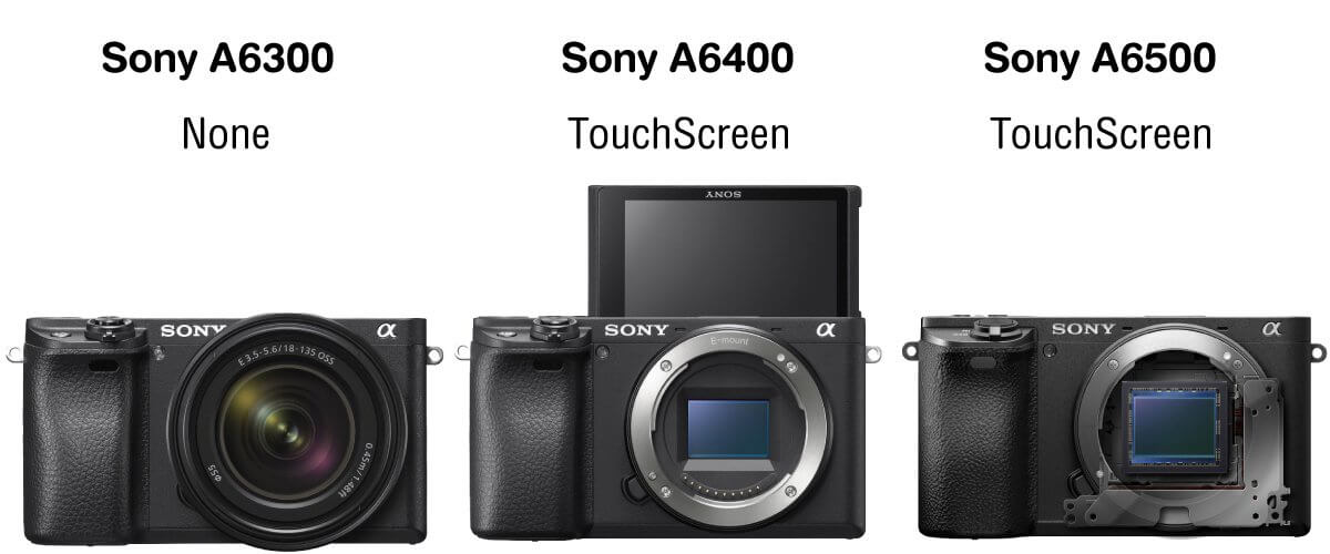 Preview compare sony a6400 a6300 a6500 content zoomcamera 1