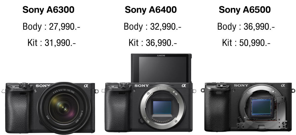 Preview compare sony a6400 a6300 a6500 content zoomcamera 12