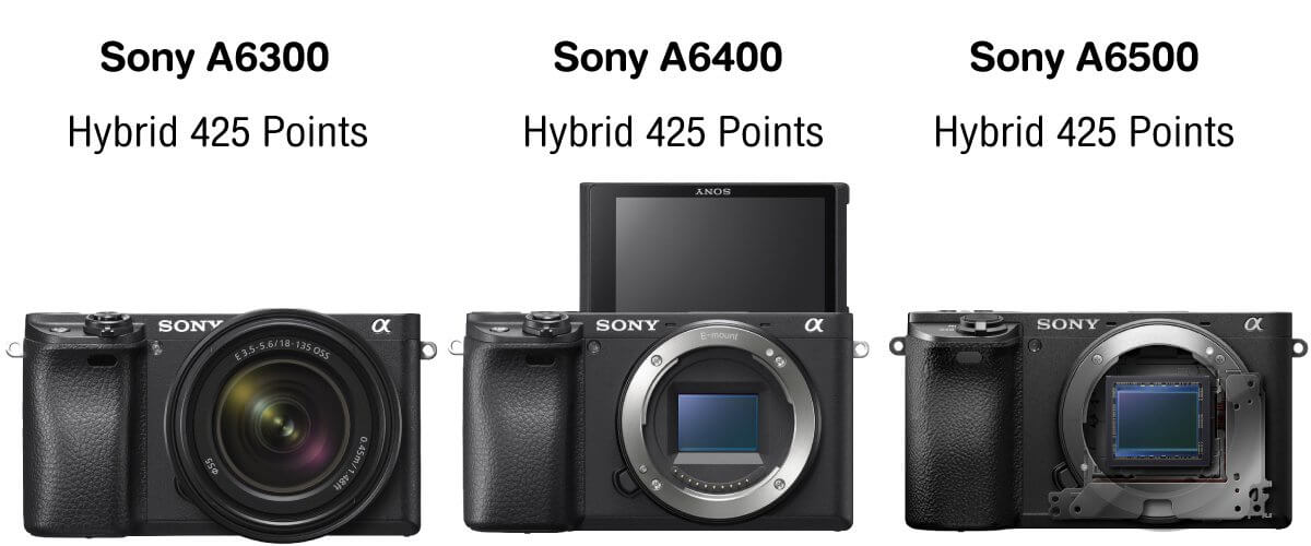Preview compare sony a6400 a6300 a6500 content zoomcamera 2