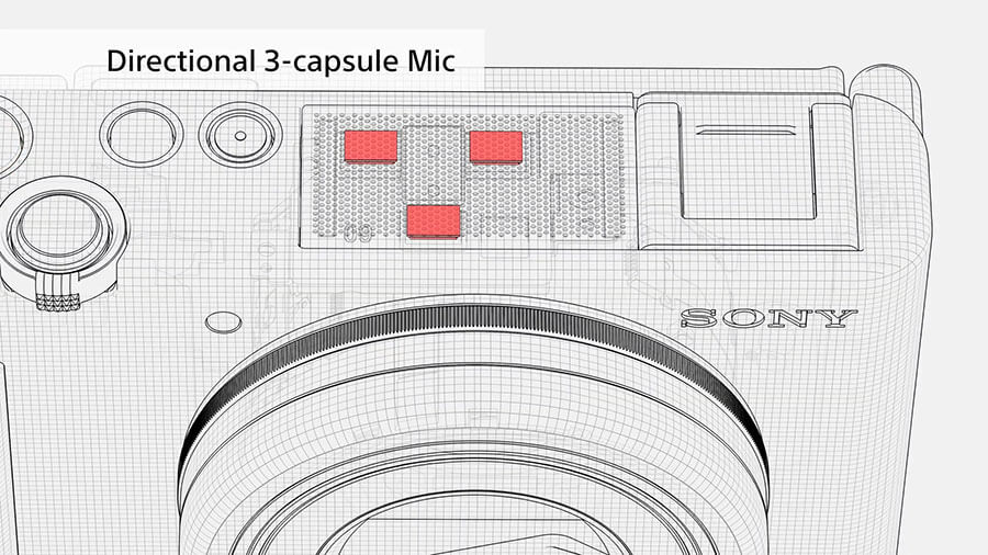 Sony-ZV1_Directional-3-Capsule-Mic