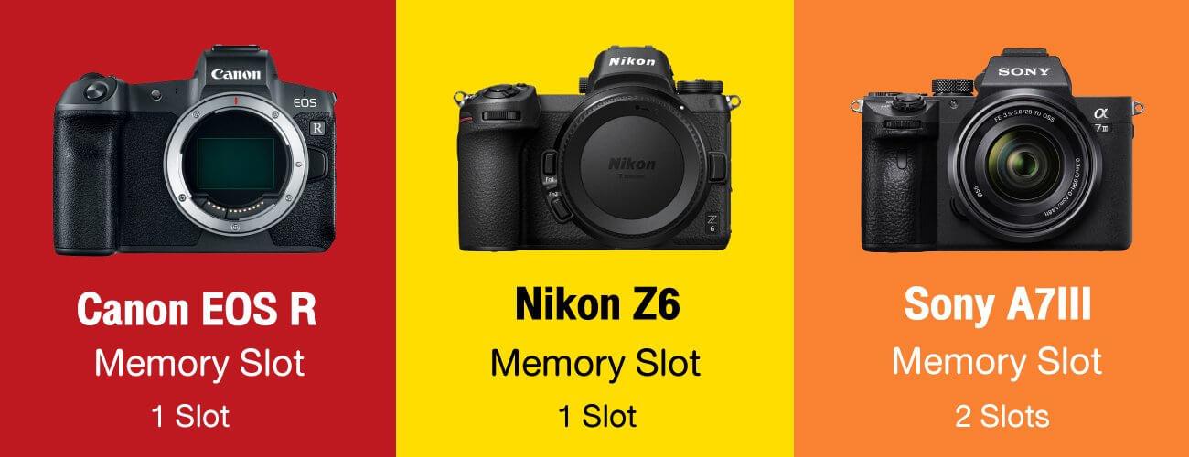 ศึก ZAR : เปรียบเทียบ EOS R vs Nikon Z6 vs Sony A7III