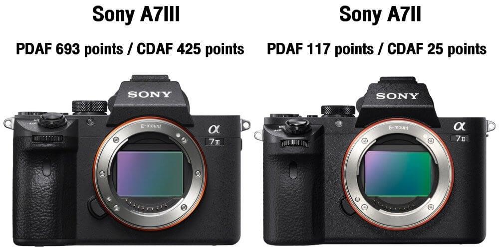 เปรียบเทียบ Sony A7III VS Sony A7II มีอะไรใหม่ ดีกว่ากันยังไง