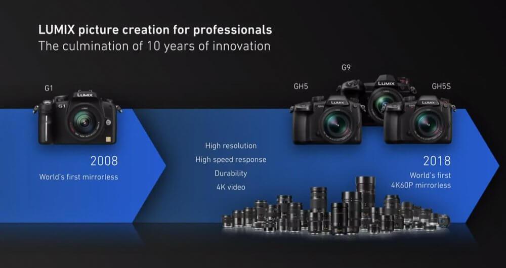 Panasonic S1 : Mirrorless Fullframe รุ่นแรกจากค่าย Panasonic