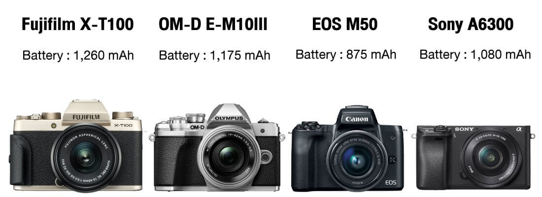 Tips : เปรียบเทียบ Fujifilm X-T100 กับ กล้อง Mirrorless ในระดับเดียวกัน