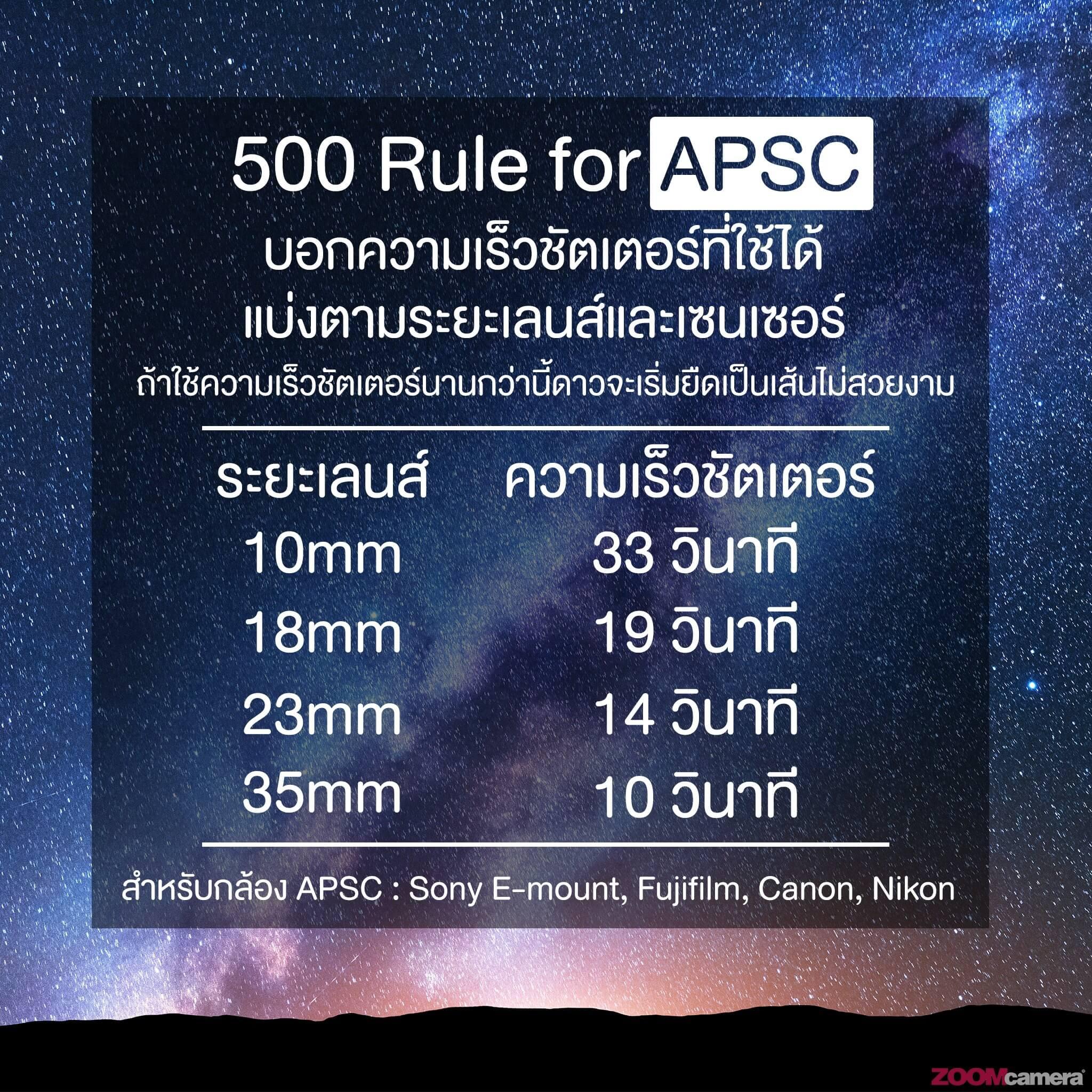 6 ผู้แย่งซีนของการถ่ายภาพ Night Sky Photography