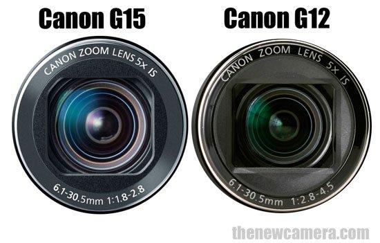 Canon G15 Lens