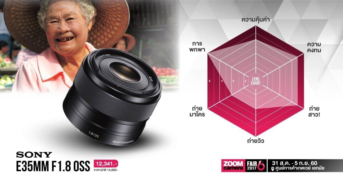 FZ6 Lens Sony 170829 0002