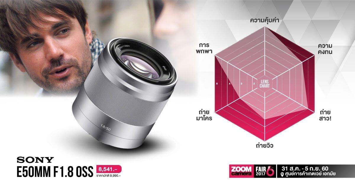 FZ6 Lens Sony 170829 0003