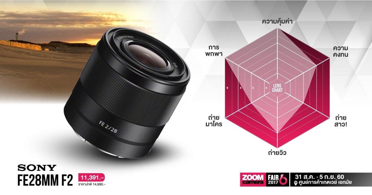 FZ6 Lens Sony 170829 0005