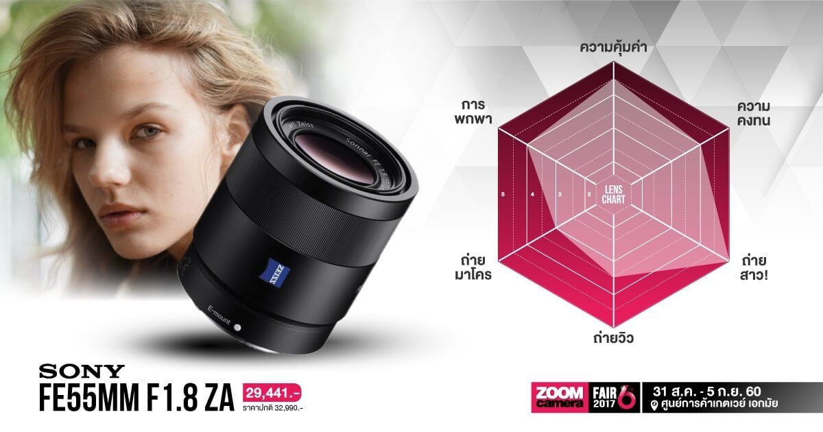FZ6 Lens Sony 170829 0006
