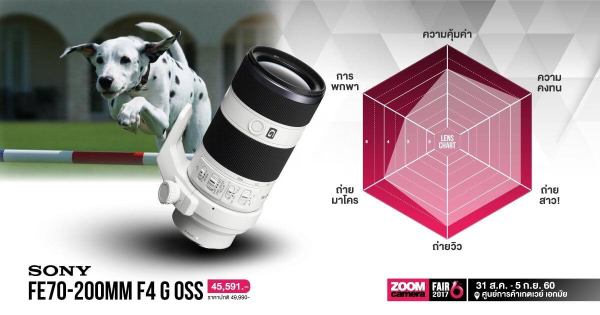 FZ6 Lens Sony 170829 0007