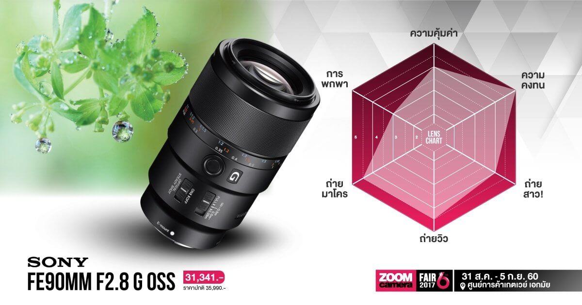 FZ6 Lens Sony 170829 0008