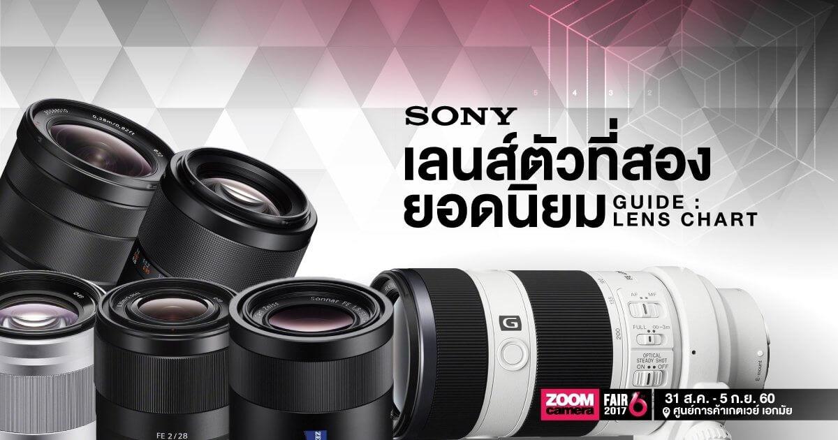 FZ6 Lens Sony 170829 0009