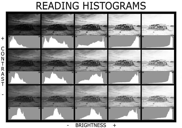 Histogram meaning 2 zoomcamera1