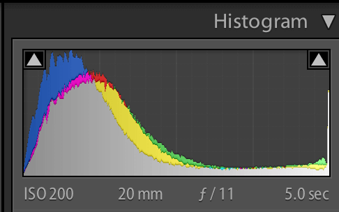 Histogram meaning 7 zoomcamera