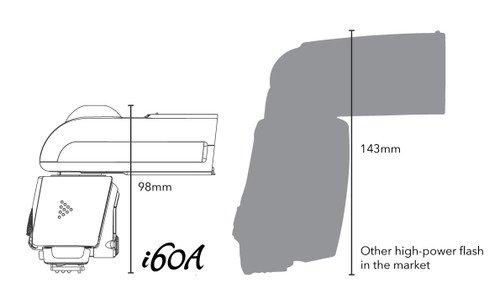 Nissin i60A 5