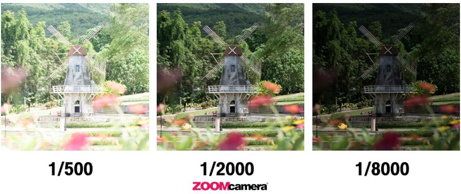 Tutorial The Exposure Triangle Speed shutter explain 02 1