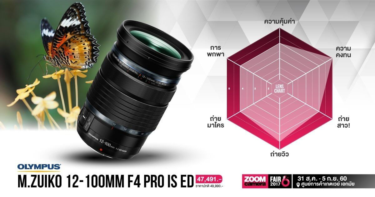 ZF6 Lens Olympus 170825 0002