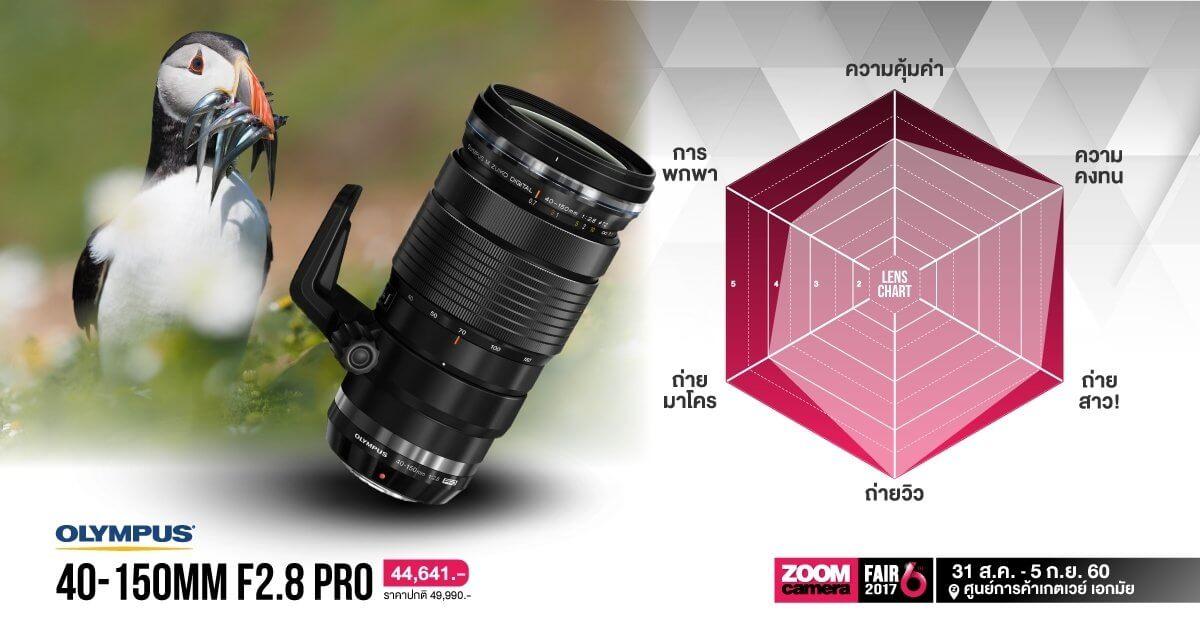 ZF6 Lens Olympus 170825 0003