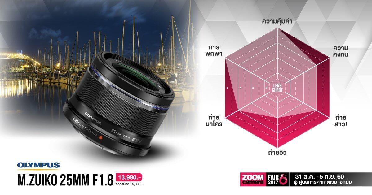 ZF6 Lens Olympus 170825 0005