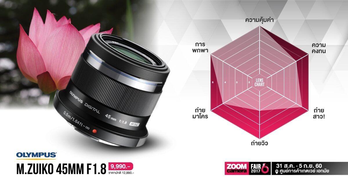 ZF6 Lens Olympus 170825 0006