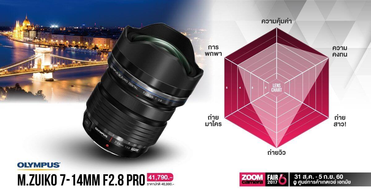 ZF6 Lens Olympus 170825 0008