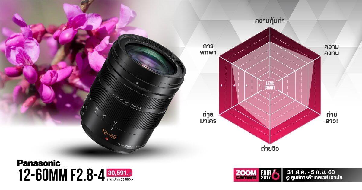 ZF6 Lens Pana 170829 0002
