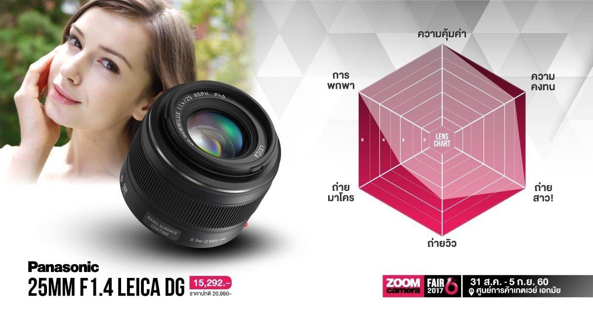 ZF6 Lens Pana 170829 0004