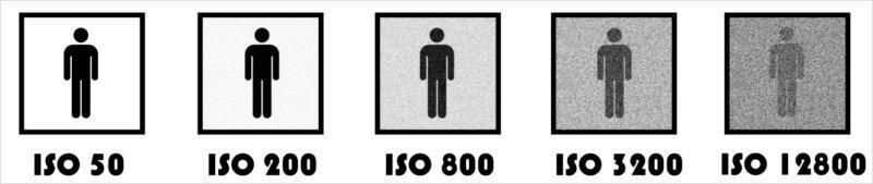 iso noise effect