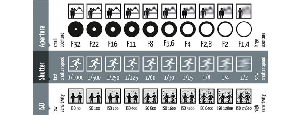 tips lowlight photography guide for beginner zoomcamera 29 1