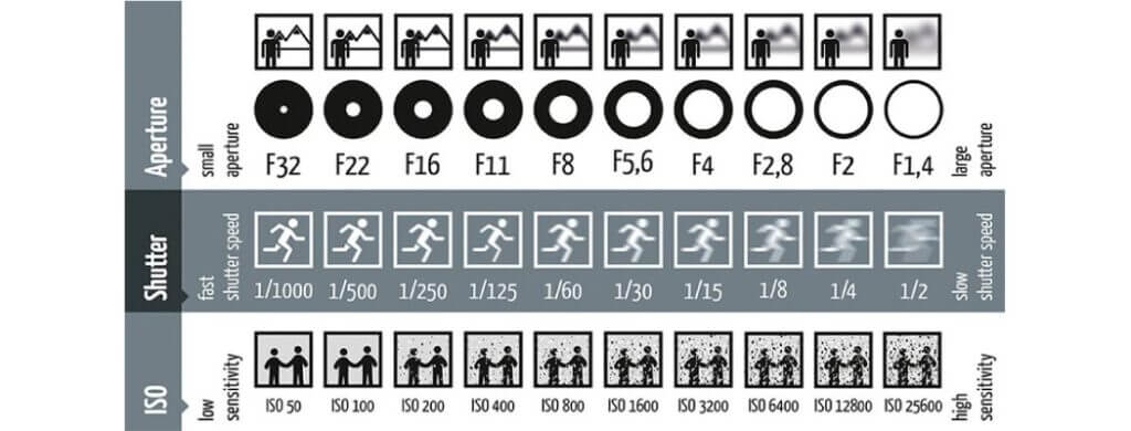 tips lowlight photography guide for beginner zoomcamera 29 2