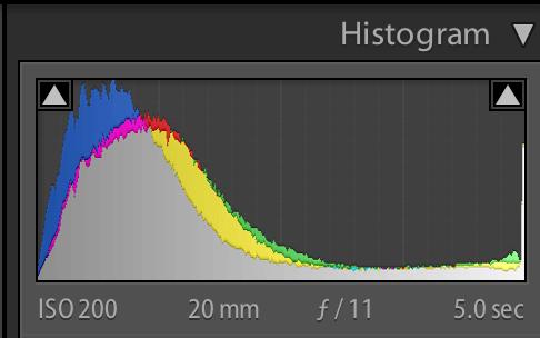 Histogram : สิ่งเล็กๆที่ช่างภาพควรทำความรู้จักไว้