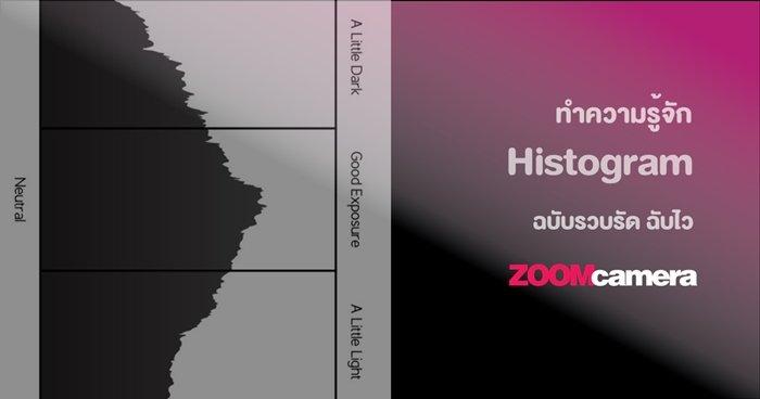 Histogram meaning FB edit zoomcamera2