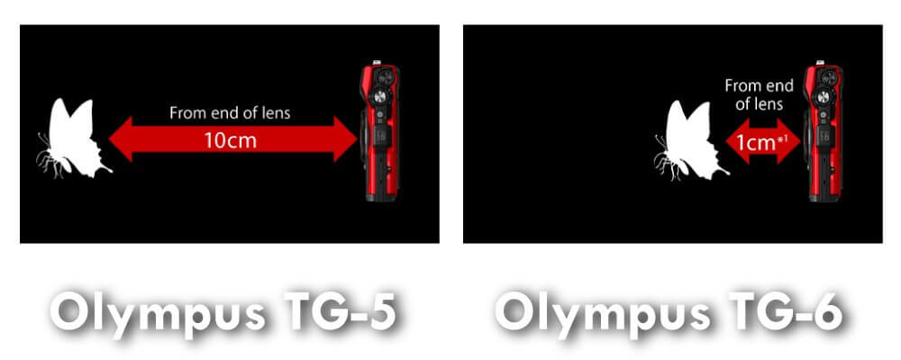 Olympus TG-6 กล้องสายลุย พันธุ์อึด สุดแกร่ง