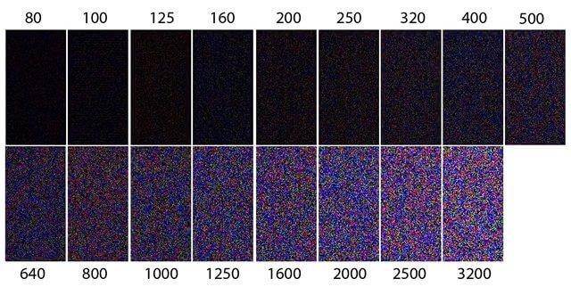 5 เคล็ดลับของ ISO ในกล้องถ่ายภาพ