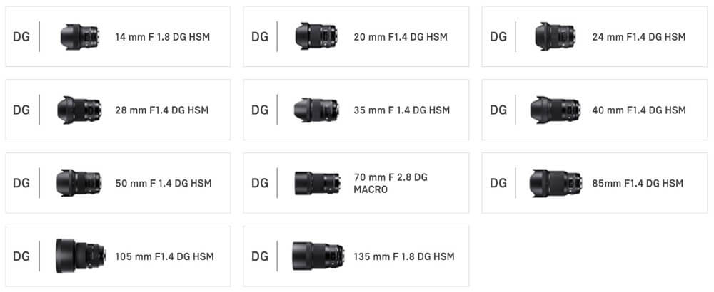 sigma l mount collection