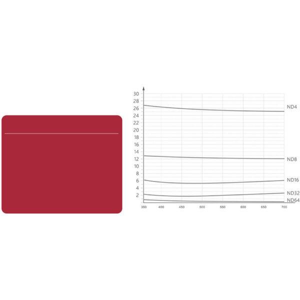 PGYTECH (P-18C-011) MRC-CPL Circular Polarizing Filter for DJI Osmo Pocket