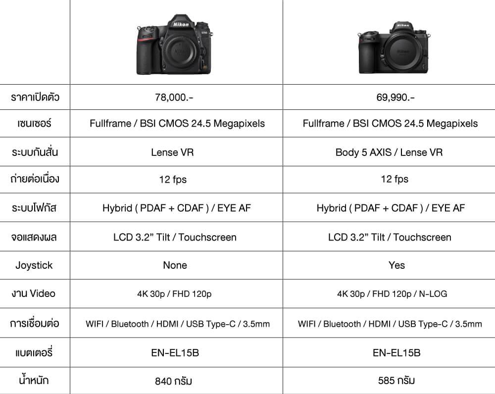 preview nikon d780 fullframe dslr zoomcamera 4