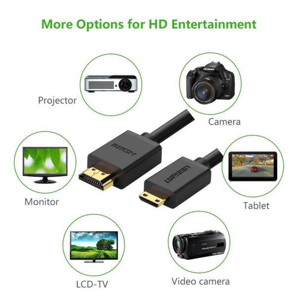 Ugreen 10195 Mini HDMI to HDMI Cable 1M 1