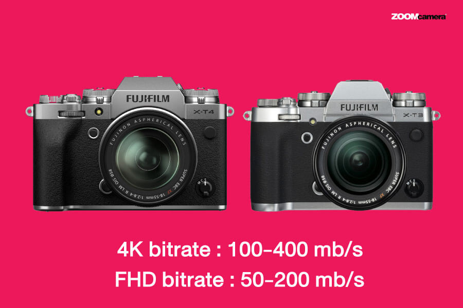 fujifilm xt4 vs xt3 vs a6600 a7iii video bitrate