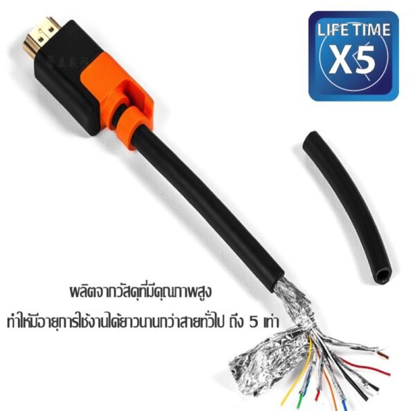 PowerSync สายจอมอนิเตอร์ High Speed HDMI A male to A male Cable 10M with Ethernet Supports 3D 4